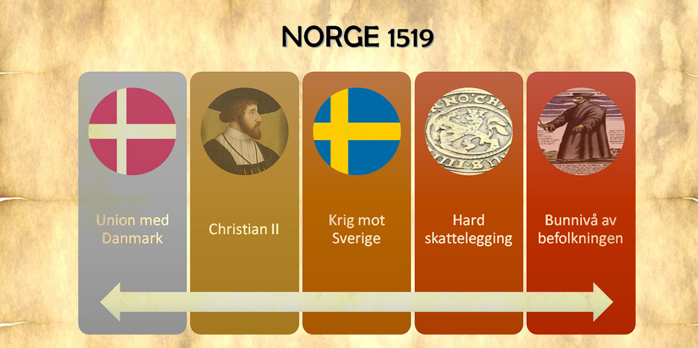 3. Lund i 1519